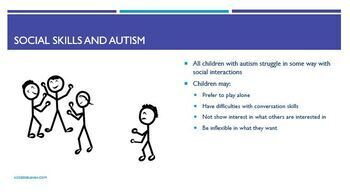 Social Skills for Toddlers and Preschoolers PowerPoint Parent Training