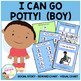 Social Stories I Can Go Potty! Bundle Toilet Training