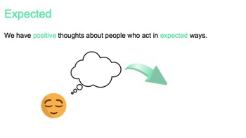 Social Narrative: Expected and Unexpected - Student and Teacher Roles