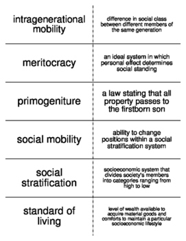 social stratification in the us flash cards for sociology