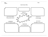 Social Structure Map - pre/post assessment