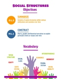 GRAPES - Social Structures Objectives and Vocabulary