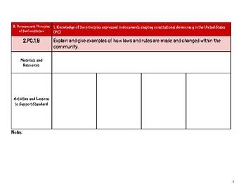 Social Studies: 2nd Grade Missouri Learning Standards Checklist of Skills