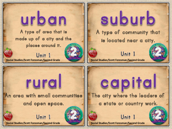 Social Studies 2 - People and Places - Units 1-6 Flashcards