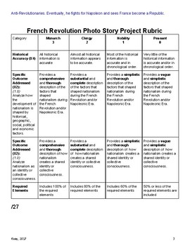 Social Studies 20-1 The French Revolution Photo Story Project