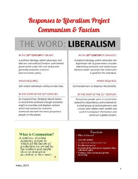 Social Studies 30-2 Responses to Liberalism Project