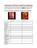 Social Studies 30-2 Review of Communism & Fascism