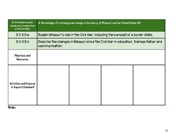 Social Studies: 3rd Grade Missouri Learning Standards Checklist of Skills