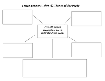 Social Studies:  5 Themes of Geography