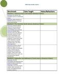 Social Studies 5th Grade NGSSS Checklist