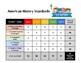 Social Studies: 6th-8th Grade Missouri Learning Standards Checklist of Skills