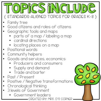 Social Studies Adapted Work Binder - Grades K to 3