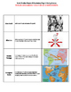 Social Studies Alive! America's Past  Chapter 8 Packet Fac