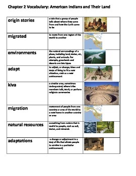 Social Studies Alive Chapter 2 American Indians and their Land Vocabulary