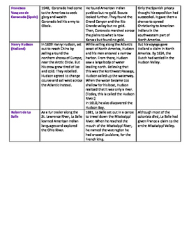 Social Studies Alive! Chapter 5 Study Packet