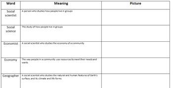 Social Studies Alive Unit 1 Activities