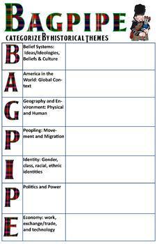 Social Studies Anchor Chart Bundle