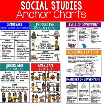 Social Studies Anchor Charts