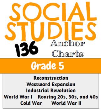 Social Studies Anchor Charts Grade 5 (South Carolina) 136 Charts!