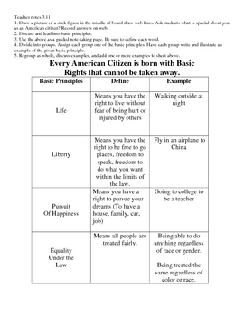 Social Studies: Basic Rights : Life, Liberty, Equality & Happiness