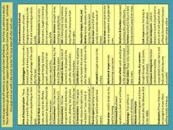 Social Studies Bingo: Changes In America