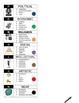 Social Studies Categorization Guide