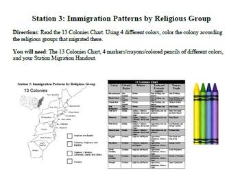 Social Studies Centers: Migration