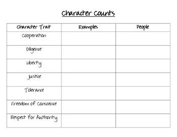 Social Studies: Character Graphic Organizer