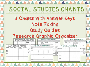 Social Studies Charts:Early Americans, Ancient Civilizations, Native Americans