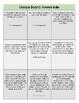 Social Studies Choice Board Bundle-World History