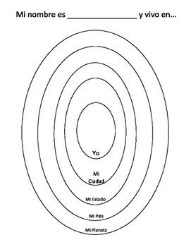 Social Studies Circle Map SPANISH