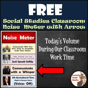 Social Studies Classroom Noise Meter