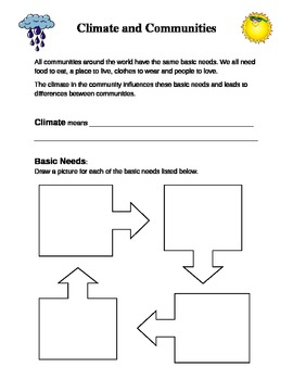 Social Studies: Climate and Basic Needs