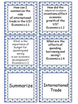 Social Studies Posters, Essential Questions, Word Wall
