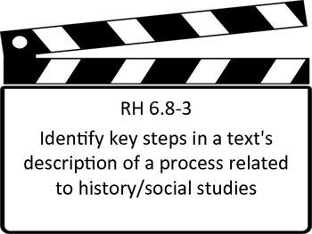 Social Studies Common Core Standards