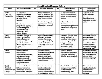 Social Studies Common Rubric