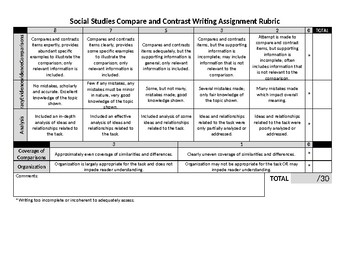 Social Studies Compare and Contrast Writing Assignment Rubric
