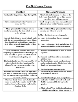 Social Studies: Conflict Causes Change Worksheet