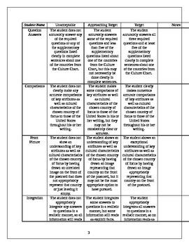 Social Studies Culture Lesson
