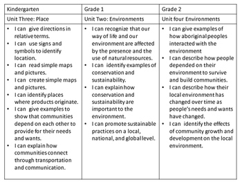 Social Studies Curriculum Match for Combined Grades K,1 and 2 -NL
