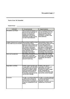 Social studies dbq argumentative essay rubric by middle school ela