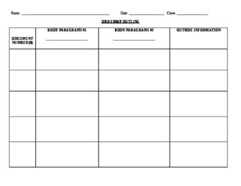 Social Studies DBQ Essay Outline Graphic Organizer