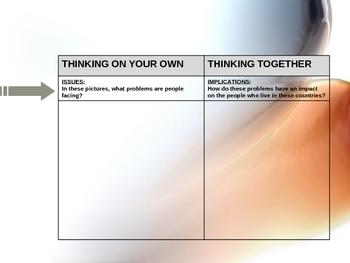 Social Studies - Demographics Assignment PowerPoint