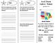 Social Studies Explorer: Midwest Trifold - ReadyGen 4th Grade Unit 2 Module B