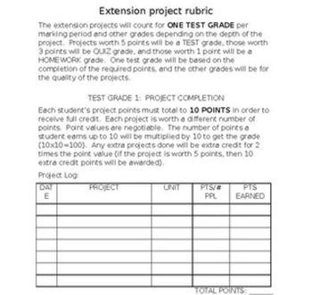 Social Studies Extension Project Bundle