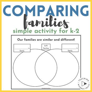 Social Studies- Families- Comparing Families Partner Activity with Venn Diagram