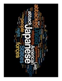 Social Studies Famous Speech Wordle Collection
