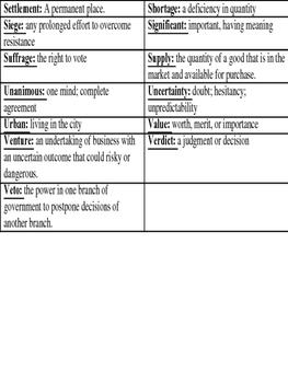 Social Studies Foundation Words