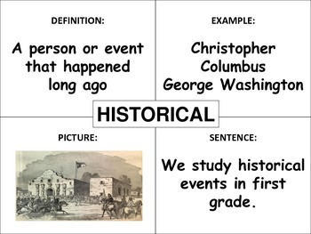 Social Studies Frayer Cards