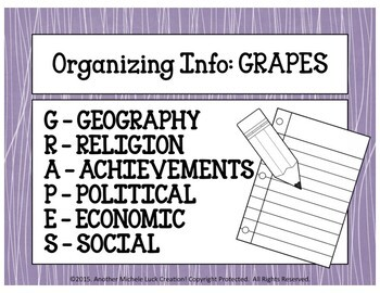 Social Studies GRAPES Poster Set for AP, US, Geography, World History
